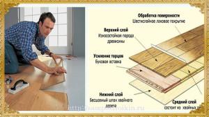 Процесс укладки ламината на бетонный пол с подложкой