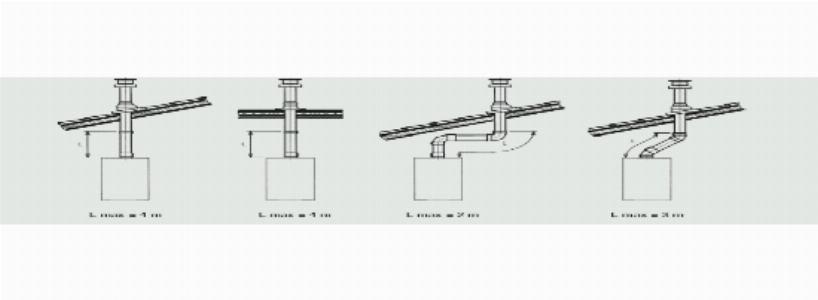 Примеры установки с вертикальным расположением воздуходов