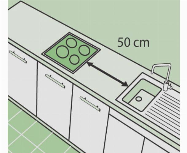 Расстояние между плитой и мойкой должно быть не менее 50 см.