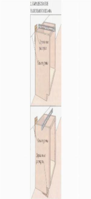 Выравнивание напольного шкафа