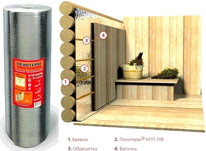 Утеплитель для бани на стены