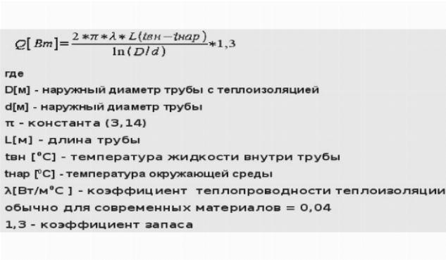 Формула расчета толщины теплоизоляции