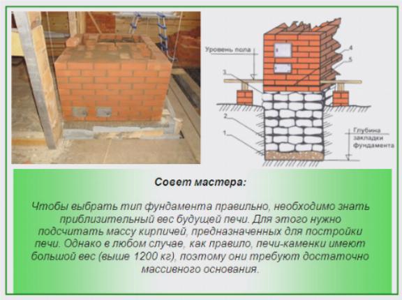 Фундамент под массивную печь