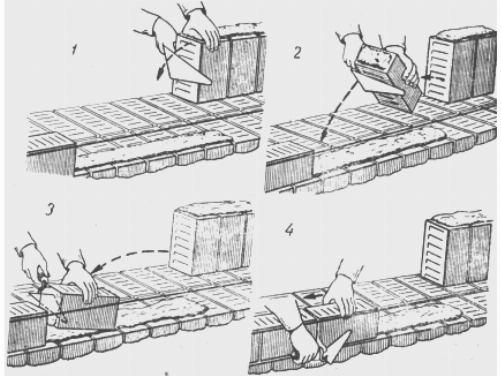 Каменщик, ведущий кладку, разравнивает кельмой раствор по постели