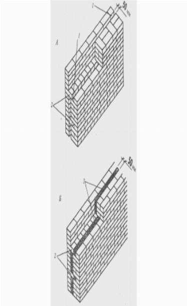 Конструкция стены