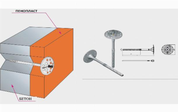 Крепление пенопласта к стене фасадным металлическим дюбелем