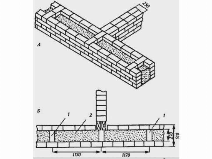 Облегченная кладка с примыканием внутренней стены