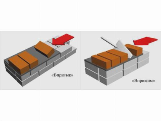 Основные способы кладки кирпича: «вприсык» и «вприжим»