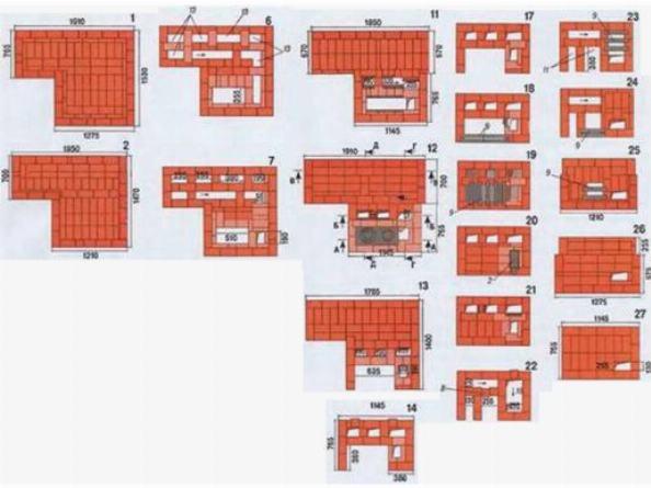 Планирование конструкции