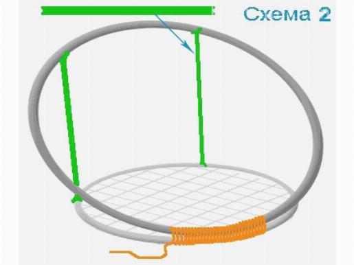 Схема плетения качели гамака макраме - h-ruscortm.ru