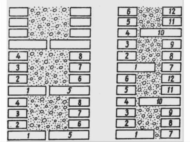 Последовательность кладки стены в 2 и 1,5 кирпича