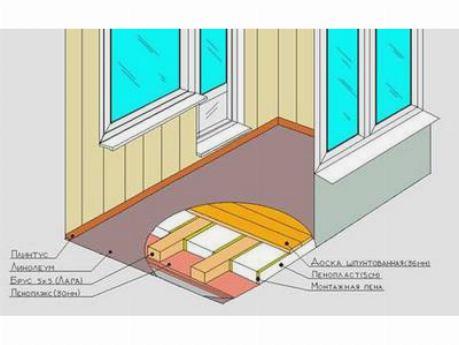 Пример утепления деревянного пола на балконе