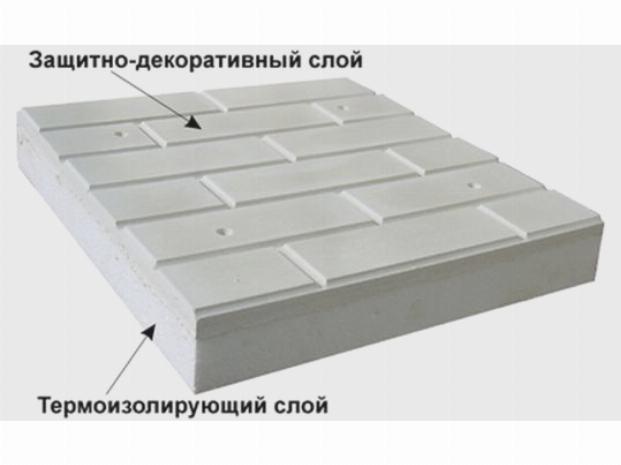 Структура термоизоляционных фасадных панелей