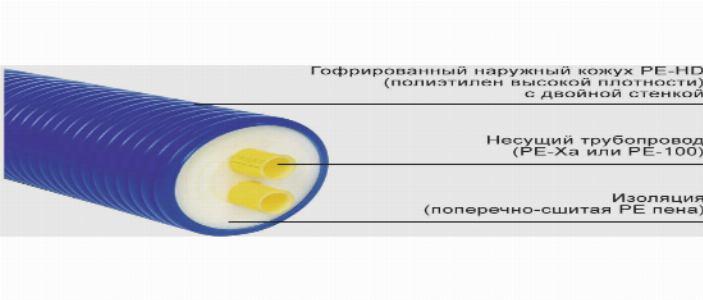 Устройство теплоизоляционной трубы из полиэтилена