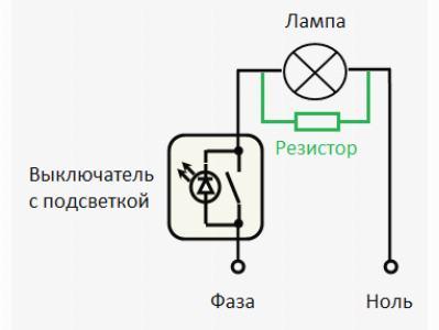 Резистор подключенный параллельно шунтирует ток проходящий через нагрузку