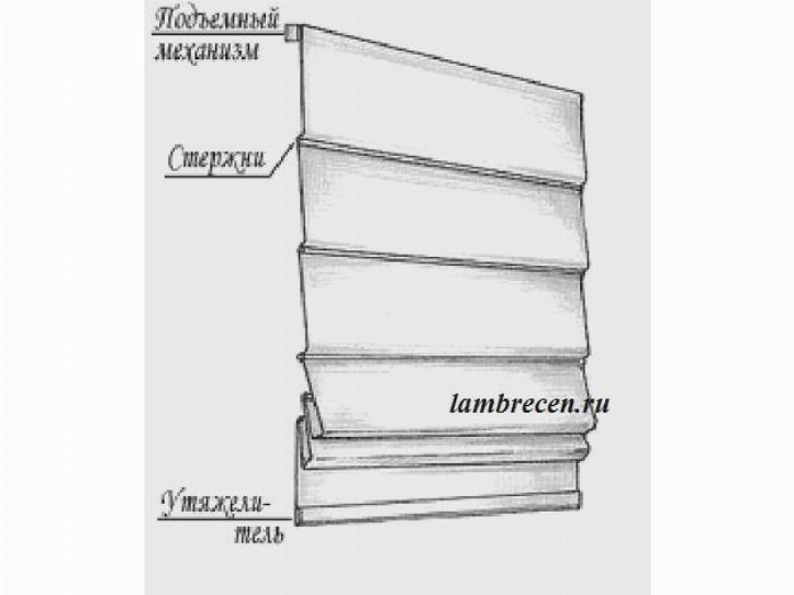 Римские шторыримские шторы