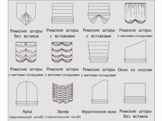 Варианты кухонных штор